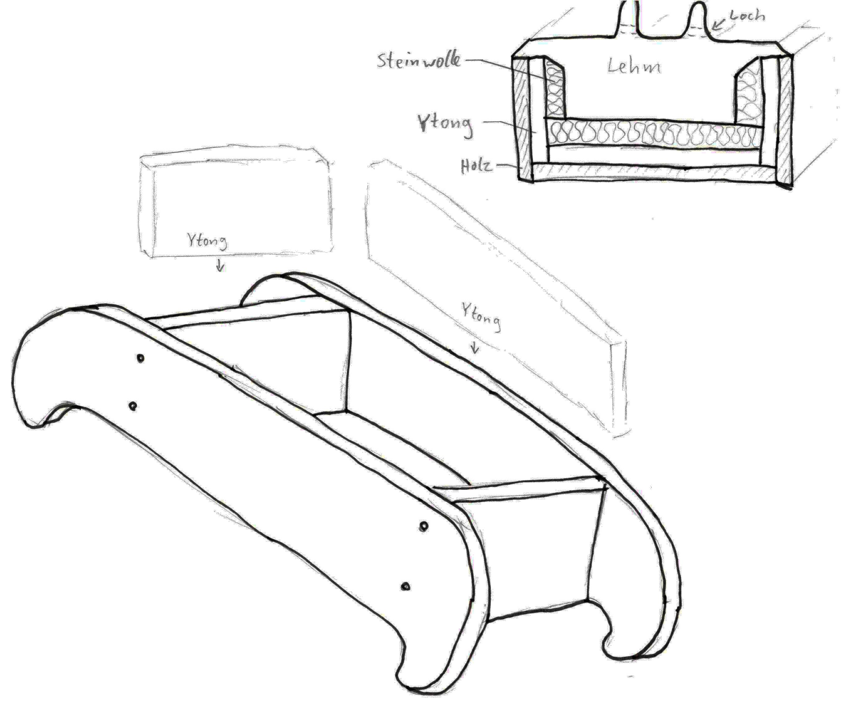 attachment:Larp-Esse_Aufbauprinzip.jpg