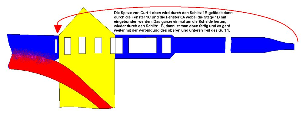http://www.larpwiki.de/uploads/02DetailbildFlechtungamScheidenausgang.jpg